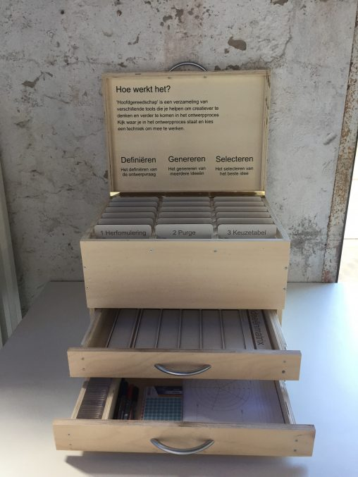 toolbox om ideecreatie te stimuleren